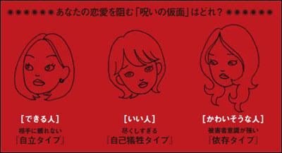 あなたの仮面のタイプはどれ?「かわいそうな人(依存)」「いい人(犠牲)」「できる人(自立)」?